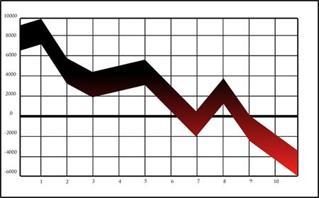 Долгосрочные прогнозы форекс